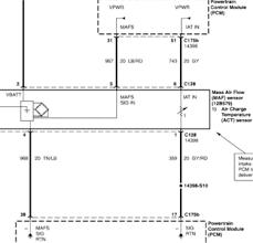 solved ford f 150 maf iat sensor wiring diagrams fixya 2003 Ford F 150 Maf Iat Sensor Wiring Diagram 2003 Ford F 150 Maf Iat Sensor Wiring Diagram #7 Ford Focus MAF Sensor Wiring Diagram