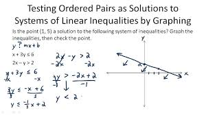 graphing linear inequalities worksheet graphs of systems of linear inequalities in two variables free
