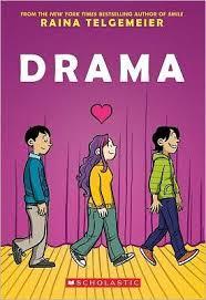 Sales Charts Barnes Noble Graphic Novel Bestsellers