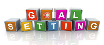what is goal setting and how does it work day challenge review what is goal setting and how does it work