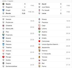 Risultati coppa italia. Risultati Coppa Italia in tempo ...