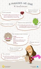 eight phrases we owe to william shakespeare infographic  eight phrases we owe to william shakespeare infographic