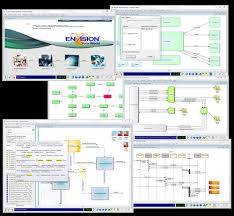 systems engineering envision vip system engineering diagrams