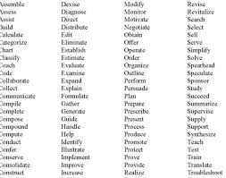 Resume Adjectives Awesome 2712 Adjectives For Resume Fishingstudio Com Great Resumes 24 Ifest