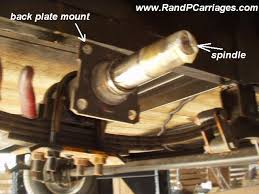 installing electric brakes on your trailer r and p carriages installing electric brakes on your trailer
