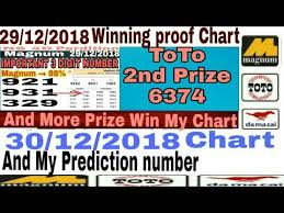 Videos Matching 26 12 2018 Lottery 4d Draw Toto 4d Damacai
