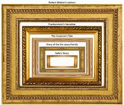 Novel Structure Franken Map