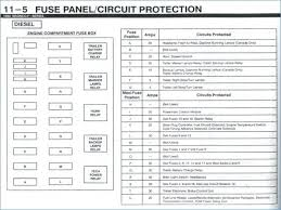 99 nissan sentra radio wiring diagram 1999 maxima alternator fuse full size of 1999 nissan sentra fuse diagram maxima wiring electrical system box awesome diagrams lovel