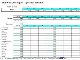 Excel Business Spreadsheet Castilloshinchables Co