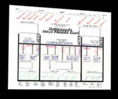 Screenplay Structure Chart Script Formulas A Must For Anyone Pursuing A Film Career