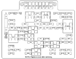 1998 mazda b3000 fuse panel diagram fixya clifford224 802 gif