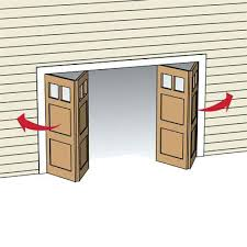 Full Image for All About Garage Doorsbest Type Of Door Springs Two Types ...