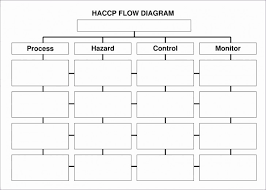 002 Process Flow Chart Template Xls Fascinating Ideas Free