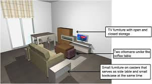arranging furniture in small living room. Small Living Room Layout, Arrangement Arranging Furniture In A