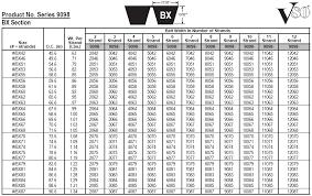 Browning Pulley Size Chart Timing Belt Size Chart Bedowntowndaytona Com
