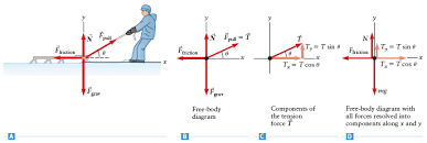 general physics problems physics help forum