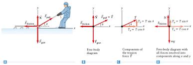 general physics problems physics help forum
