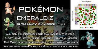 Pokemon HD: Pokemon Mega Origins Completed Cheats