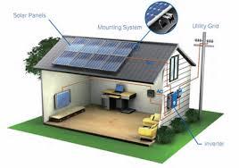 3kw solar panel installation kit 3000 watt solar pv system for 3200 watt 3kw diy solar panel kit w string inverter