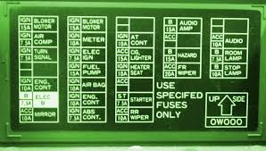 97 4runner fuse box wirdig fuse box diagram together 2015 buick grand national on 1997