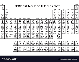 Periodic table of elements Royalty Free Vector Image