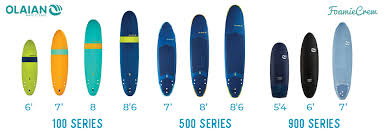 The Ultimate Guide To Decathlon Foam Surfboards Foamiecrew