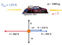 physics homepage car wiring diagram software at Free Vehicle Diagrams