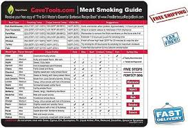 Smoking Chart Grill Bbq Meat Smoking Guide Wood Temperature Chart Magnet Outdoor Top Accessory Ebay