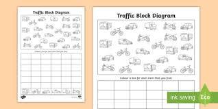 Traffic Survey Bar Graph Worksheet Bar Chart Data