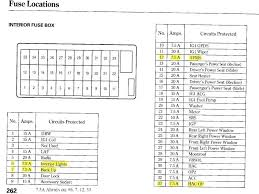 2006 g35 fuse box diagram auto electrical wiring diagram 2006 g35 fuse box at 2006 G35 Fuse Box