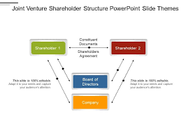 Joint Venture Process Flow Chart Joint Venture Shareholder Structure Powerpoint Slide Themes