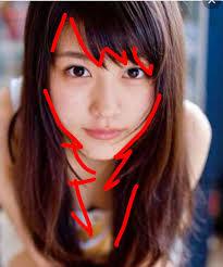 カット三万美容師が思う丸顔や下膨れに似合う髪型について