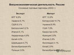 Презентация на тему Внешнеэкономическая деятельность России В  3 Внешнеэкономическая деятельность