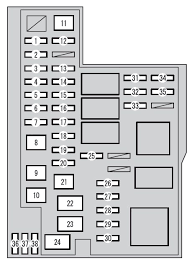 toyota rav4 fourth generation mk4 (xa40; from 2015) fuse box Toyota Rav4 Fuse Box toyota rav4 fourth generation mk4 (xa40; from 2015) fuse box diagram toyota rav4 fuse box diagram