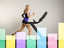 Treadmill Mph Chart A 10 Minute Treadmill Workout That Burns Fat Self