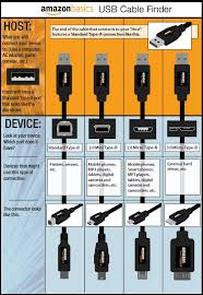 Cable Identification Chart Amazonbasics Micro Usb To Usb Cable 2 Pack 3 Feet 0 9