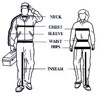 Buy Dickies Work Pants Jackets Shirts Jackets Coats 4