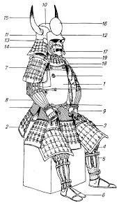 Samurai Vs Knight Venn Diagram Samurai Diagram Technical Diagrams