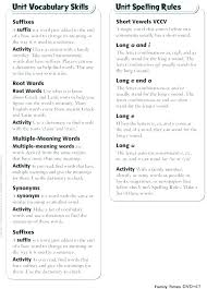 Vocab Building Worksheets Word Building Worksheets For Kindergarten Phonic Words
