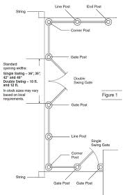 chain link fence post sizes. Perfect Sizes A Drawing Shows The Preparing Fence Layout Process On Chain Link Fence Post Sizes C