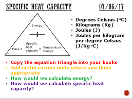specific heat capacity complete lesson ks4 by matt nick1in teaching resources tes