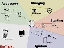 kohler magnum 18 wiring diagram wiring diagrams kohler magnum 18 wiring diagram kohler k301 wiring diagram basic wiring diagram for all garden kohler