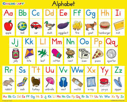 Spanish Sign Language Alphabet Chart Photos Alphabet