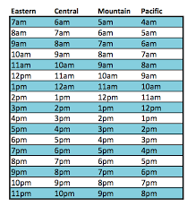 Time Zone Chart Converter No More Getting The Time Zone