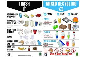 Fall 2019 Center For Sustainability Urges Smart Recycling