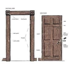 Installing New Door Frame Replace Bedroom Door Standard Bedroom Door Size  Overview How To Replace An