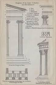 Ionic Column Entablature Diagram Greece Baedeker 1909 Old