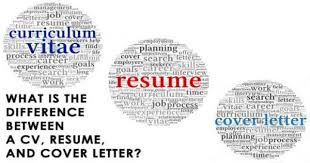 Resume Cv Cover Letter Interview Questions Answers