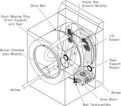 03 01 hotpoint dishwasher wiring diagram,dishwasher wiring diagrams on kenmore compressor wiring diagram