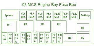 fuse mapcar wiring diagram page 81 2004 mini cooper r50 engine compartment fuse box diagram